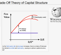 Why Capital Structure Matters: Cost of Capital, Debt/Equity Balance are Key to Successful Appraisal.   —TimesFreePress
