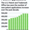 House Passes Patent Overhaul