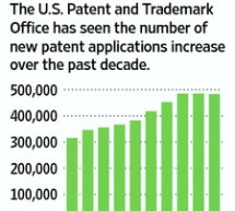 House Passes Patent Overhaul
