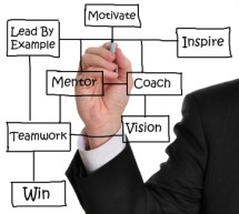 Why Using a Mentor is Key to Building the Value of Your Firm's Work