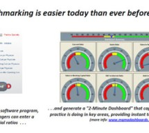 Medical Practice Benchmarking, Financial Performance, and Quality Care