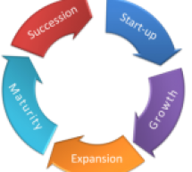 Using ESOPS in Succession Planning